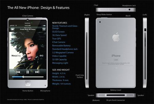 iphone 4g. iphone 4g. imagining