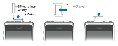 Hvordan skifte SIM-kort på en iPhone 3G?
